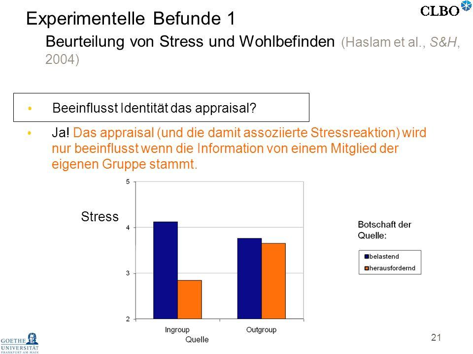 21 Stress Ja! Das appraisal (und die damit assoziierte Stressreaktion) wird nur beeinflusst wenn die Information von einem Mitglied der eigenen Gruppe