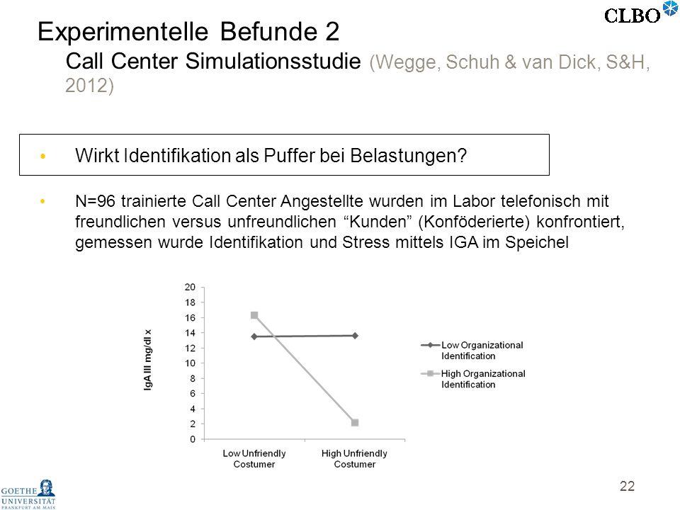 22 Experimentelle Befunde 2 Call Center Simulationsstudie (Wegge, Schuh & van Dick, S&H, 2012) Wirkt Identifikation als Puffer bei Belastungen? N=96 t