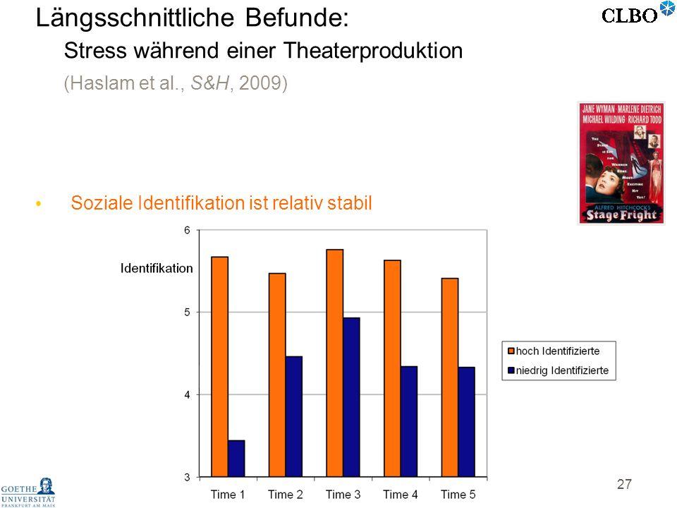27 Soziale Identifikation ist relativ stabil Längsschnittliche Befunde: Stress während einer Theaterproduktion (Haslam et al., S&H, 2009)