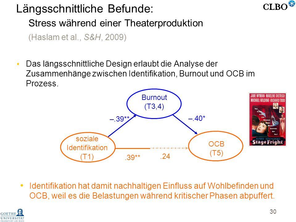 30 Das längsschnittliche Design erlaubt die Analyse der Zusammenhänge zwischen Identifikation, Burnout und OCB im Prozess. Identifikation hat damit na