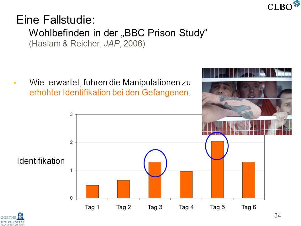 34 Wie erwartet, führen die Manipulationen zu erhöhter Identifikation bei den Gefangenen. Identifikation Eine Fallstudie: Wohlbefinden in der BBC Pris
