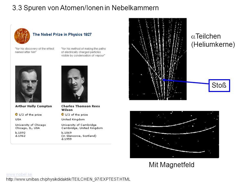 3.3 Spuren von Atomen/Ionen in Nebelkammern www.nobel.se http://www.unibas.ch/physikdidaktik/TEILCHEN_97/EXPTEST.HTML Teilchen (Heliumkerne) Mit Magne