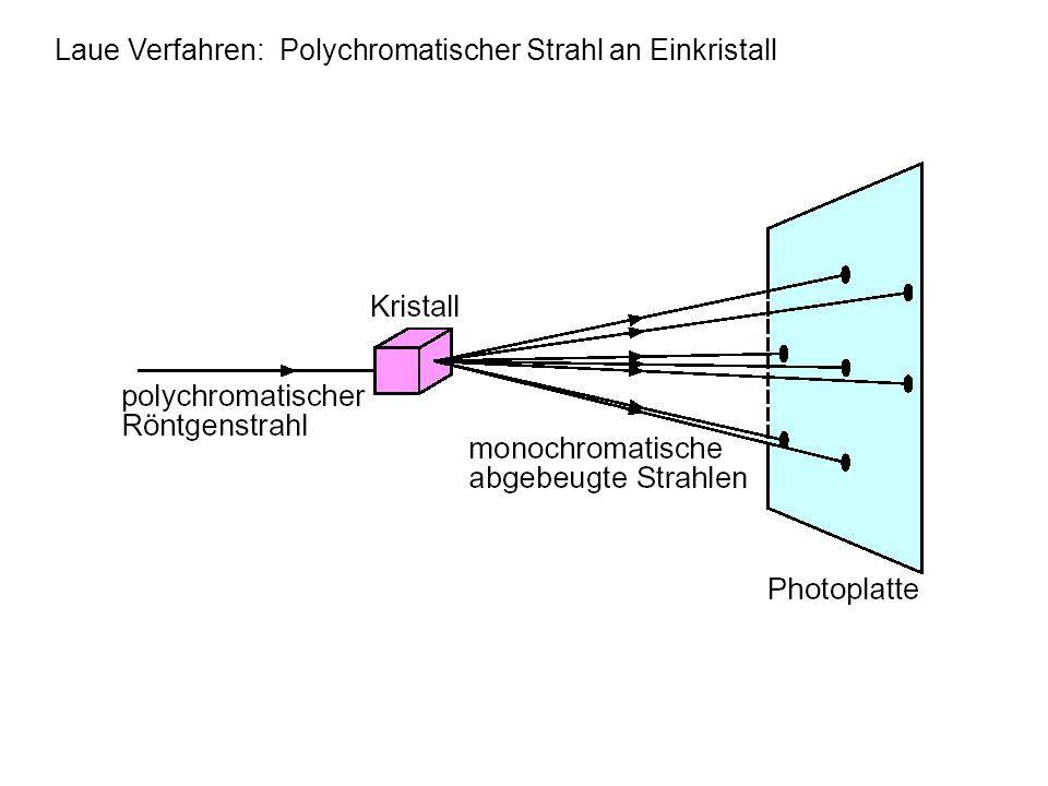 Laue Verfahren: Polychromatischer Strahl an Einkristall