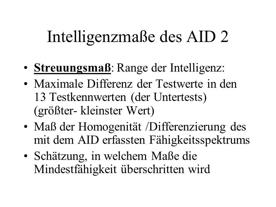 Intelligenzmaße des AID 2 Streuungsmaß: Range der Intelligenz: Maximale Differenz der Testwerte in den 13 Testkennwerten (der Untertests) (größter- kl
