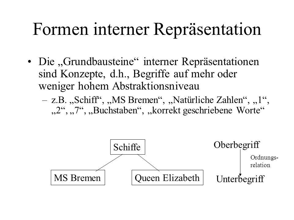 Formen interner Repräsentation Die Grundbausteine interner Repräsentationen sind Konzepte, d.h., Begriffe auf mehr oder weniger hohem Abstraktionsnive