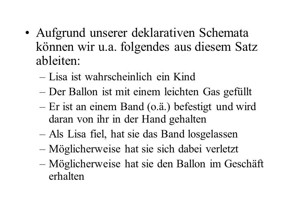 Aufgrund unserer deklarativen Schemata können wir u.a. folgendes aus diesem Satz ableiten: –Lisa ist wahrscheinlich ein Kind –Der Ballon ist mit einem