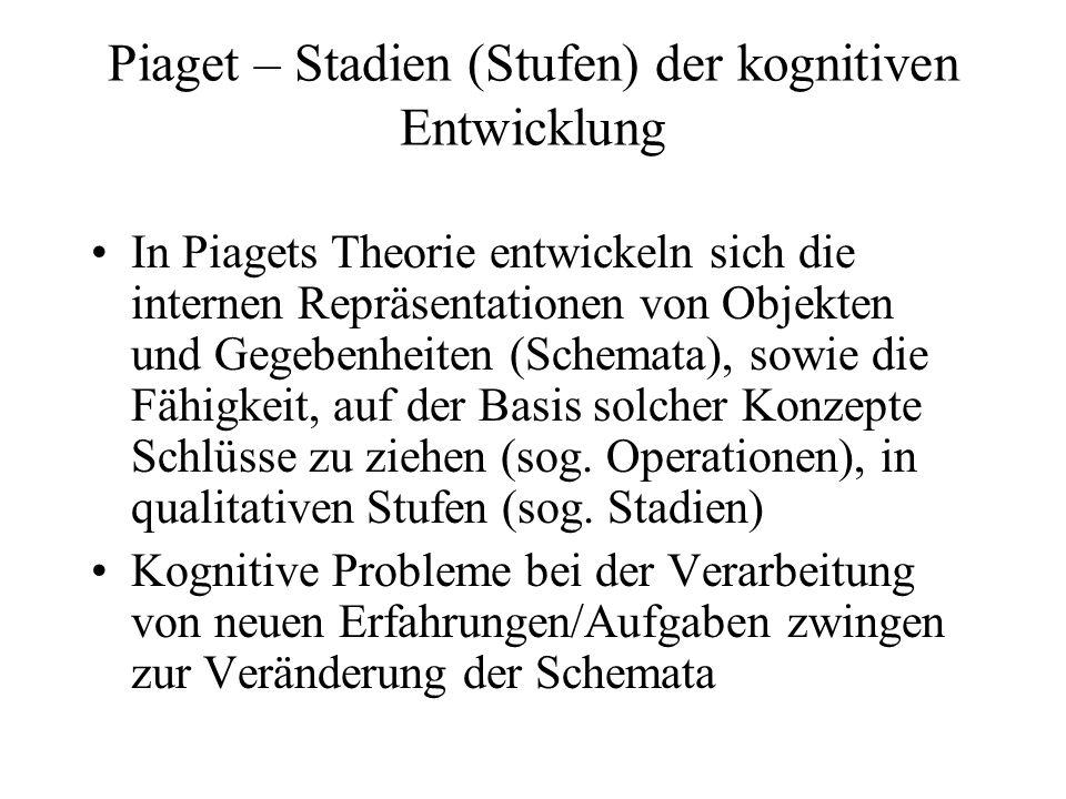 Piaget – Stadien (Stufen) der kognitiven Entwicklung In Piagets Theorie entwickeln sich die internen Repräsentationen von Objekten und Gegebenheiten (