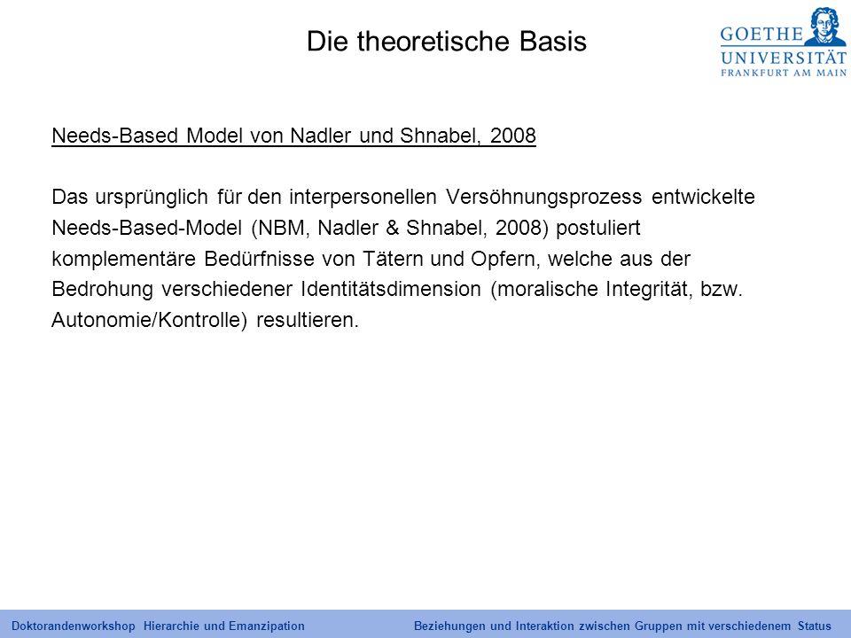 Doktorandenworkshop Hierarchie und Emanzipation Beziehungen und Interaktion zwischen Gruppen mit verschiedenem Status Die theoretische Basis Needs-Bas