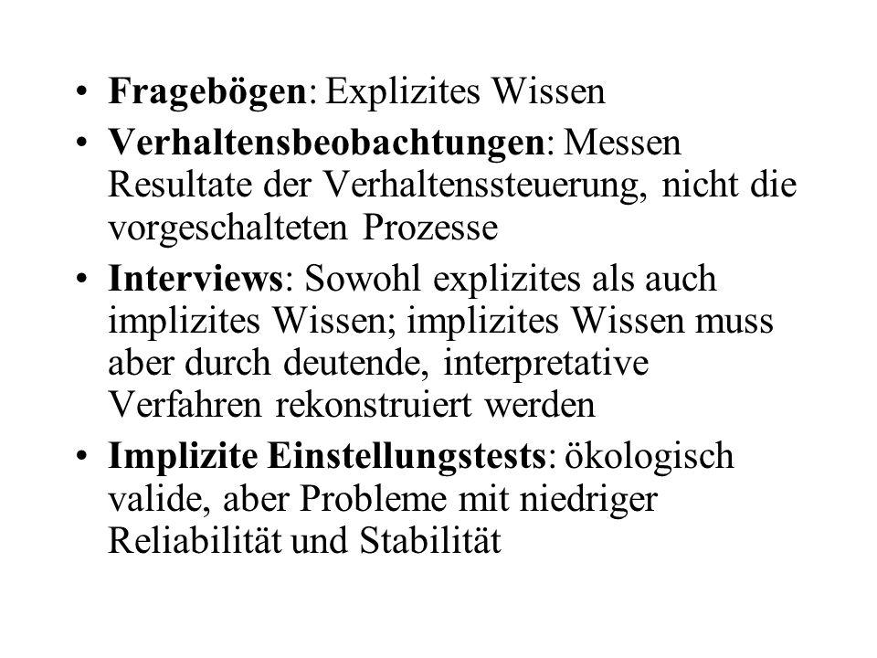 Fragebögen: Explizites Wissen Verhaltensbeobachtungen: Messen Resultate der Verhaltenssteuerung, nicht die vorgeschalteten Prozesse Interviews: Sowohl