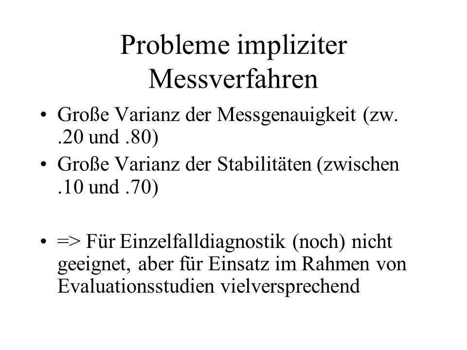 Probleme impliziter Messverfahren Große Varianz der Messgenauigkeit (zw..20 und.80) Große Varianz der Stabilitäten (zwischen.10 und.70) => Für Einzelf