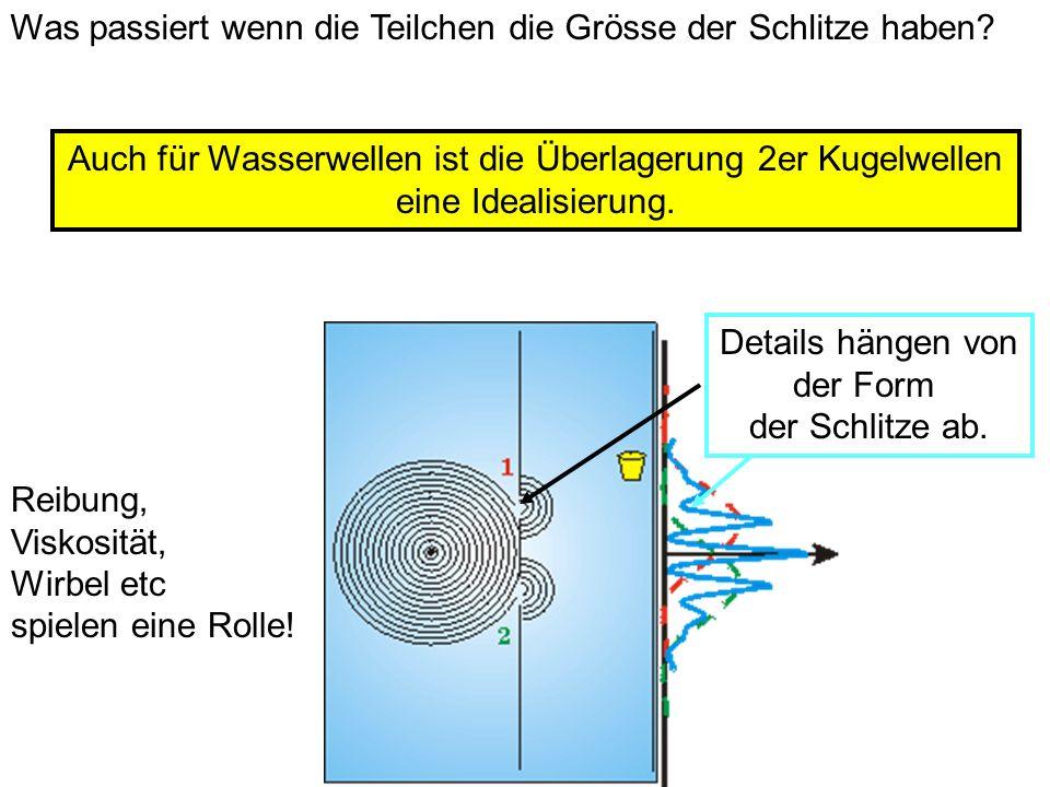 Was passiert wenn die Teilchen die Grösse der Schlitze haben? Auch für Wasserwellen ist die Überlagerung 2er Kugelwellen eine Idealisierung. Details h