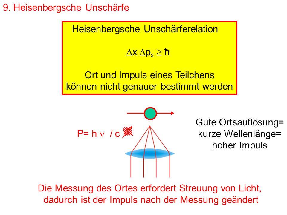 Heisenbergsche Unschärferelation x p x ħ Ort und Impuls eines Teilchens können nicht genauer bestimmt werden Es gibt keine Wechselwirkungfreie Beobach