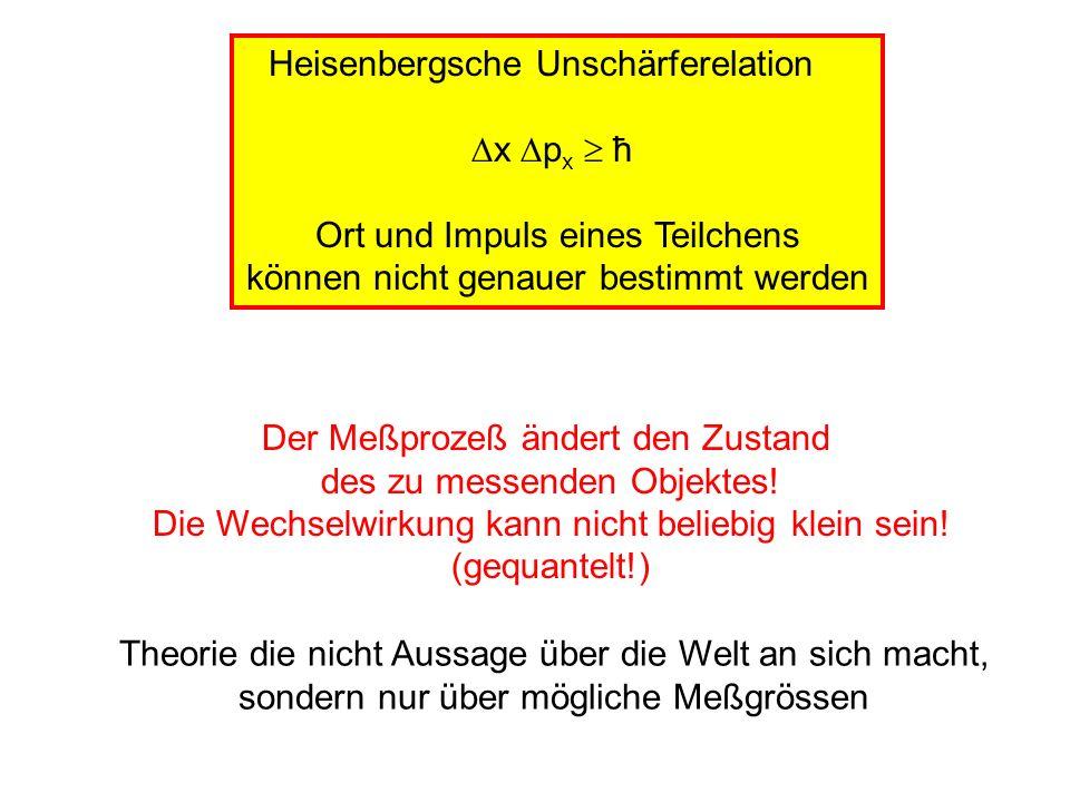 Heisenbergsche Unschärferelation x p x ħ Ort und Impuls eines Teilchens können nicht genauer bestimmt werden Theorie die nicht Aussage über die Welt a