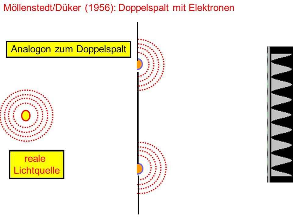 Möllenstedt/Düker (1956): Doppelspalt mit Elektronen reale Lichtquelle Analogon zum Doppelspalt