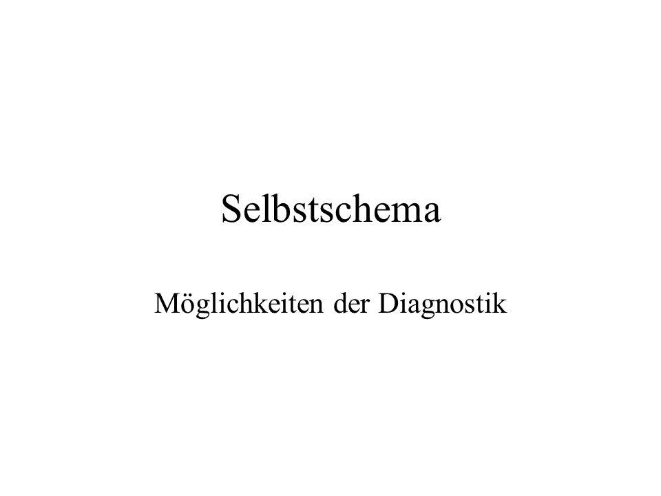 Selbstschema Möglichkeiten der Diagnostik