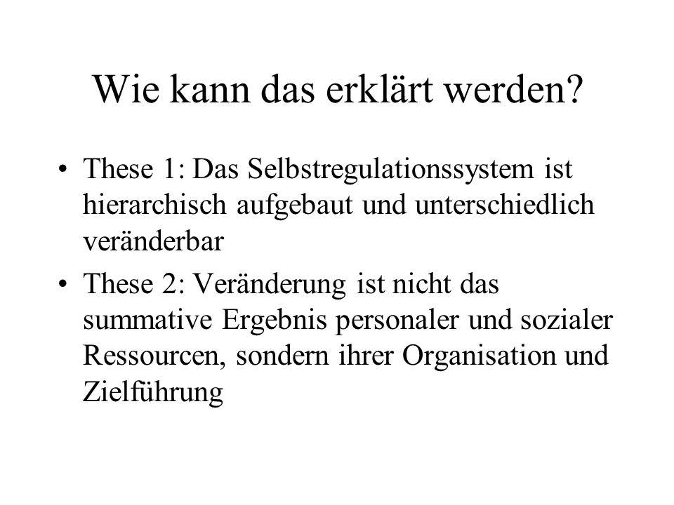Wie kann das erklärt werden? These 1: Das Selbstregulationssystem ist hierarchisch aufgebaut und unterschiedlich veränderbar These 2: Veränderung ist
