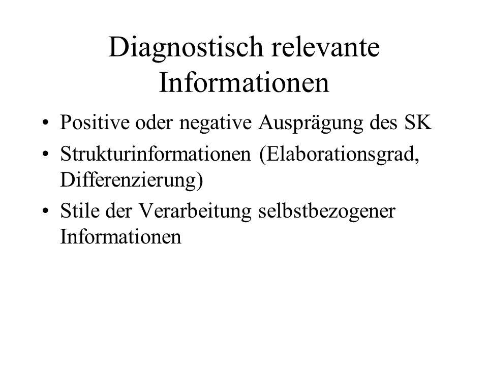 Diagnostisch relevante Informationen Positive oder negative Ausprägung des SK Strukturinformationen (Elaborationsgrad, Differenzierung) Stile der Vera