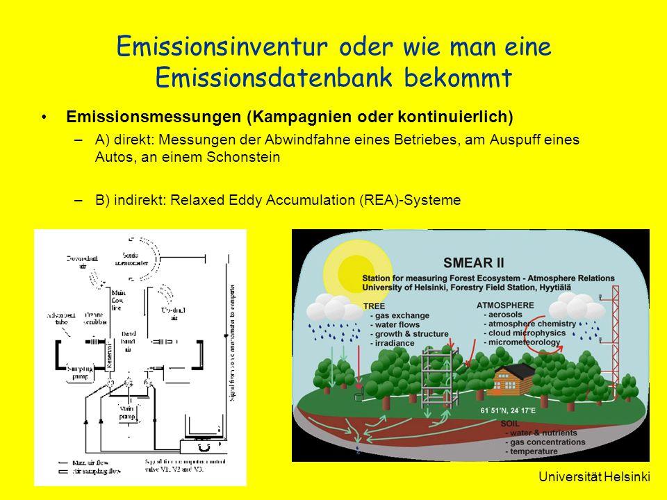 Emissionsinventur oder wie man eine Emissionsdatenbank bekommt Emissionsmessungen (Kampagnien oder kontinuierlich) –A) direkt: Messungen der Abwindfah