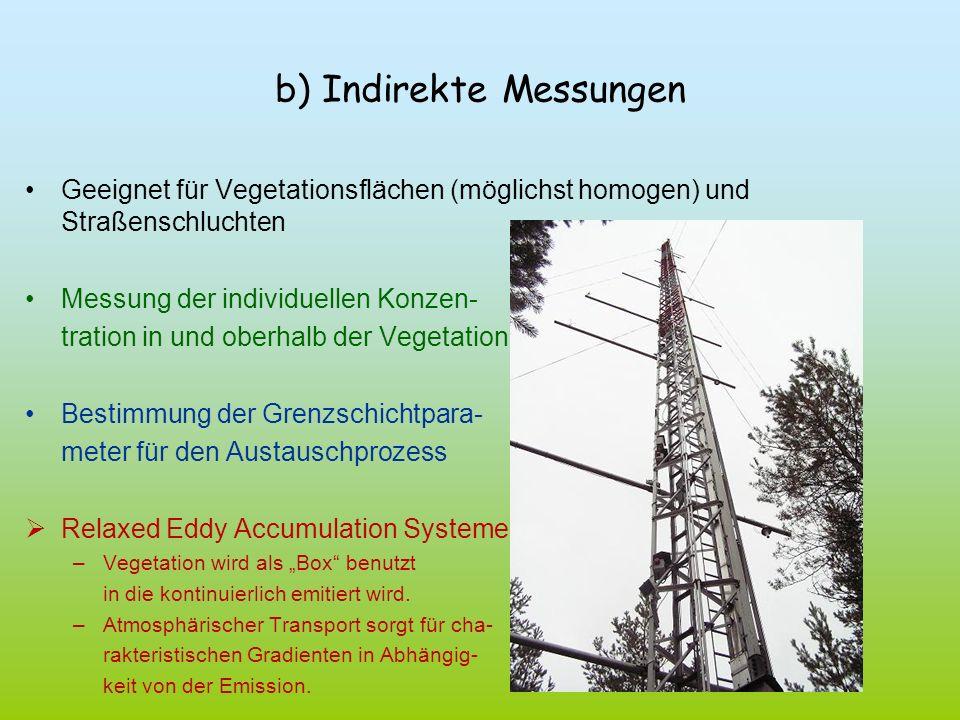 b) Indirekte Messungen Geeignet für Vegetationsflächen (möglichst homogen) und Straßenschluchten Messung der individuellen Konzen- tration in und ober