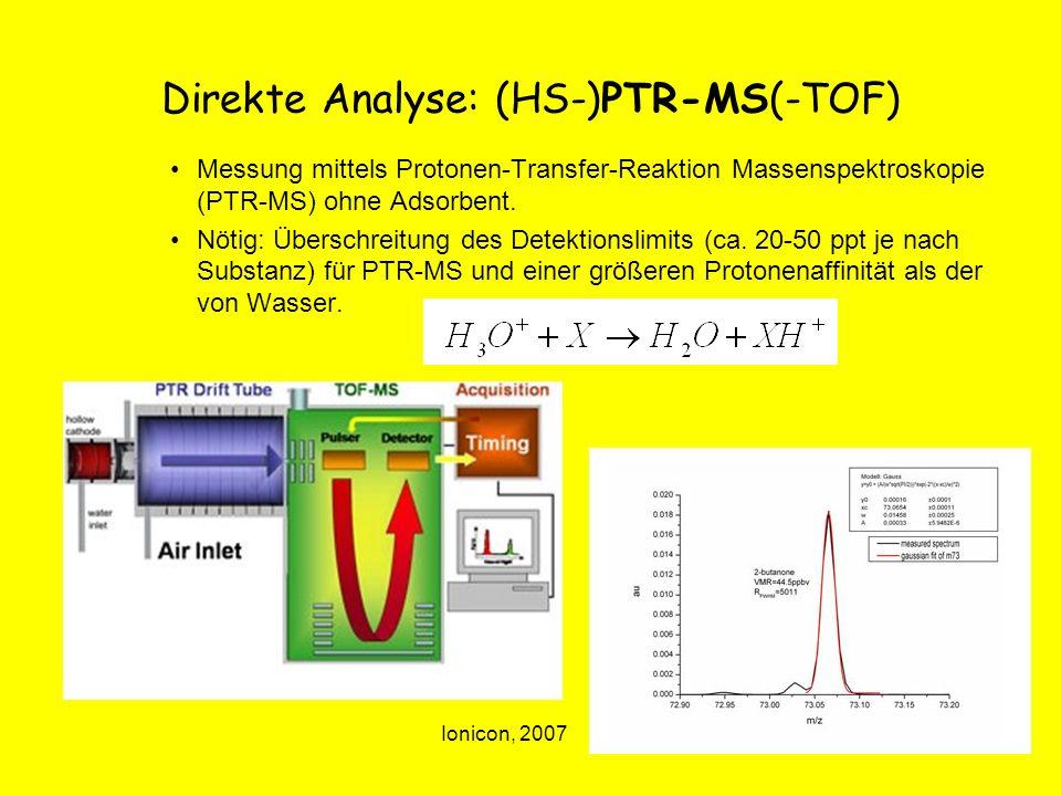 Direkte Analyse: (HS-)PTR-MS(-TOF) Messung mittels Protonen-Transfer-Reaktion Massenspektroskopie (PTR-MS) ohne Adsorbent. Nötig: Überschreitung des D