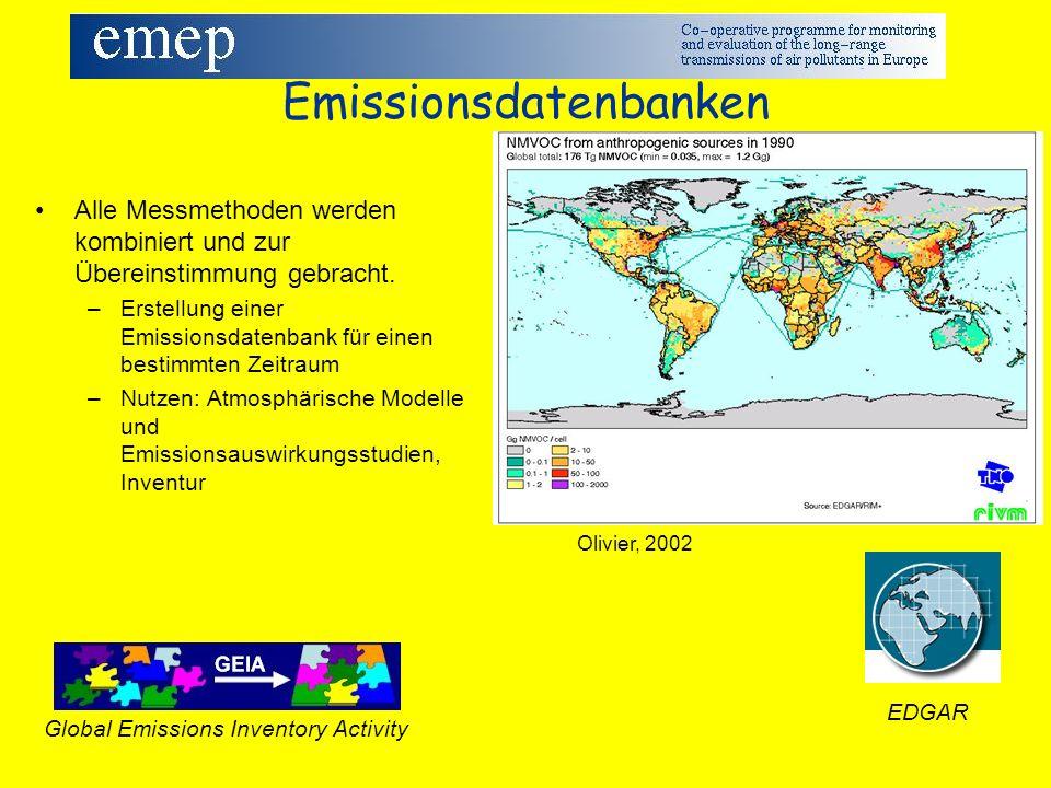 Emissionsdatenbanken Alle Messmethoden werden kombiniert und zur Übereinstimmung gebracht. –Erstellung einer Emissionsdatenbank für einen bestimmten Z