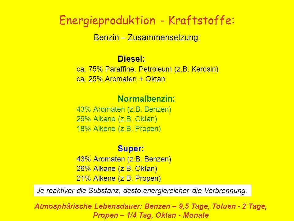 Energieproduktion - Kraftstoffe: Benzin – Zusammensetzung: Diesel: ca. 75% Paraffine, Petroleum (z.B. Kerosin) ca. 25% Aromaten + Oktan Normalbenzin: