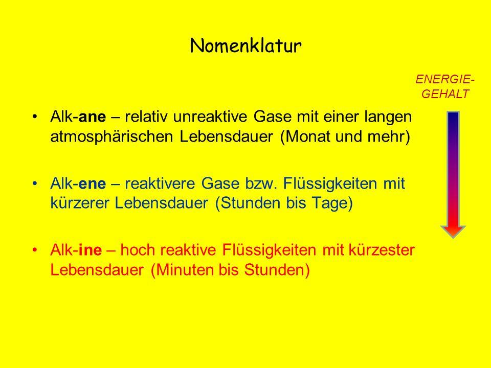 Nomenklatur Alk-ane – relativ unreaktive Gase mit einer langen atmosphärischen Lebensdauer (Monat und mehr) Alk-ene – reaktivere Gase bzw. Flüssigkeit