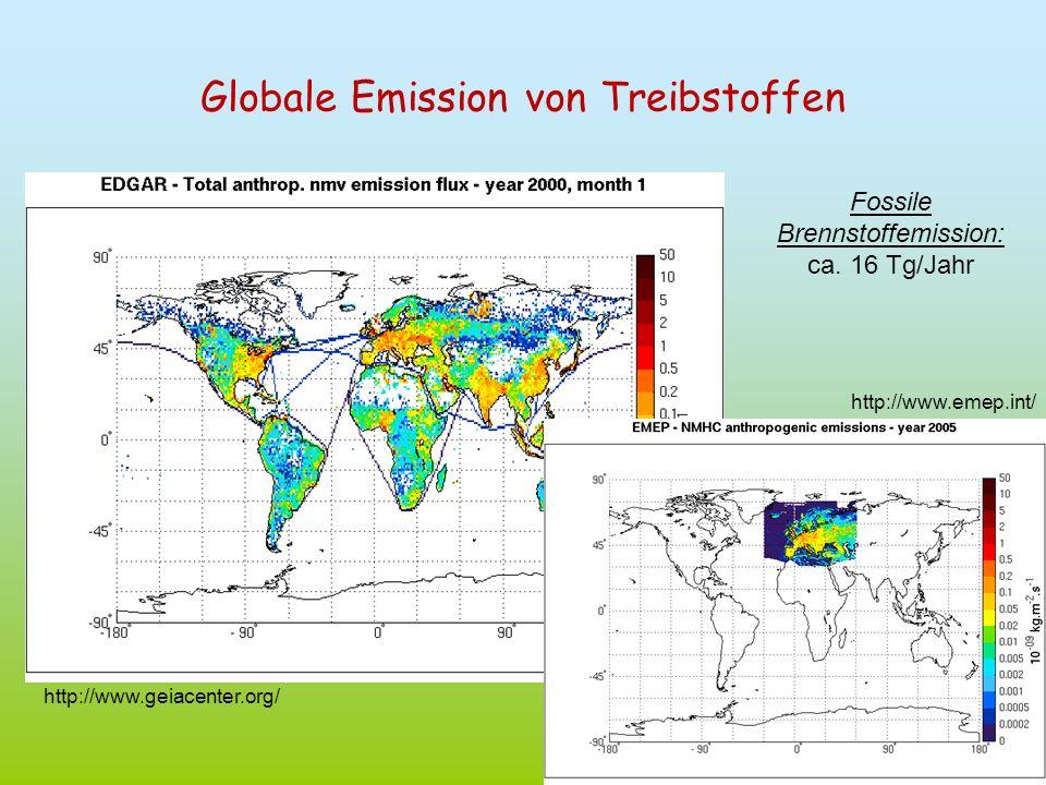 Globale Emission von Treibstoffen http://www.geiacenter.org/ http://www.emep.int/ Fossile Brennstoffemission: ca. 16 Tg/Jahr