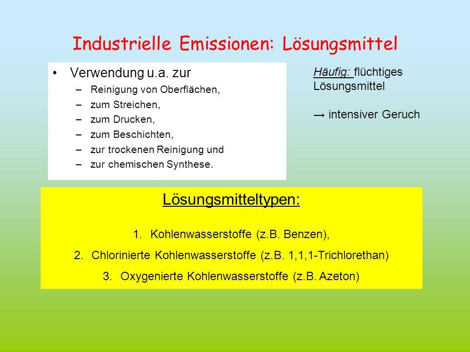 Industrielle Emissionen: Lösungsmittel Verwendung u.a. zur –Reinigung von Oberflächen, –zum Streichen, –zum Drucken, –zum Beschichten, –zur trockenen
