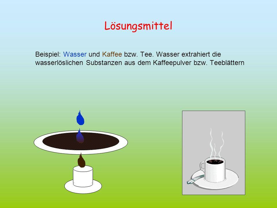 Lösungsmittel Beispiel: Wasser und Kaffee bzw. Tee. Wasser extrahiert die wasserlöslichen Substanzen aus dem Kaffeepulver bzw. Teeblättern