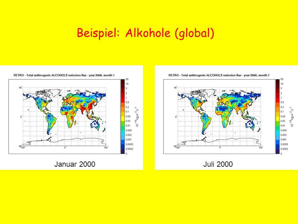 Beispiel: Alkohole (global) Januar 2000Juli 2000