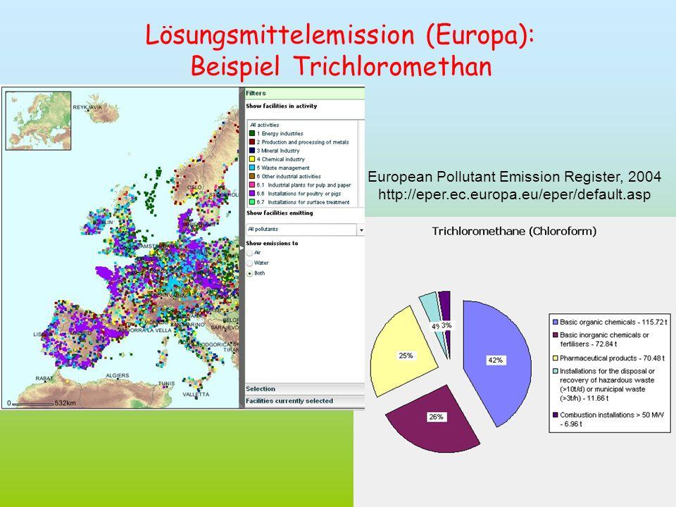 Lösungsmittelemission (Europa): Beispiel Trichloromethan European Pollutant Emission Register, 2004 http://eper.ec.europa.eu/eper/default.asp
