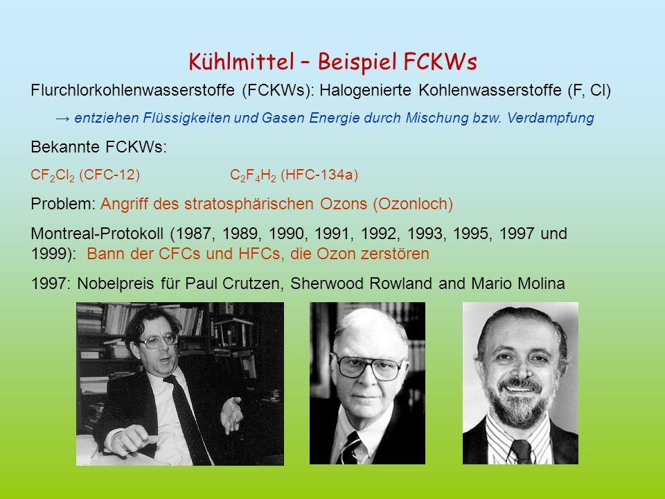 Kühlmittel – Beispiel FCKWs Flurchlorkohlenwasserstoffe (FCKWs): Halogenierte Kohlenwasserstoffe (F, Cl) entziehen Flüssigkeiten und Gasen Energie dur