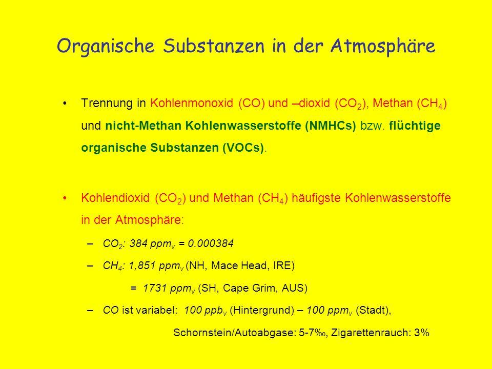 Organische Substanzen in der Atmosphäre Trennung in Kohlenmonoxid (CO) und –dioxid (CO 2 ), Methan (CH 4 ) und nicht-Methan Kohlenwasserstoffe (NMHCs)