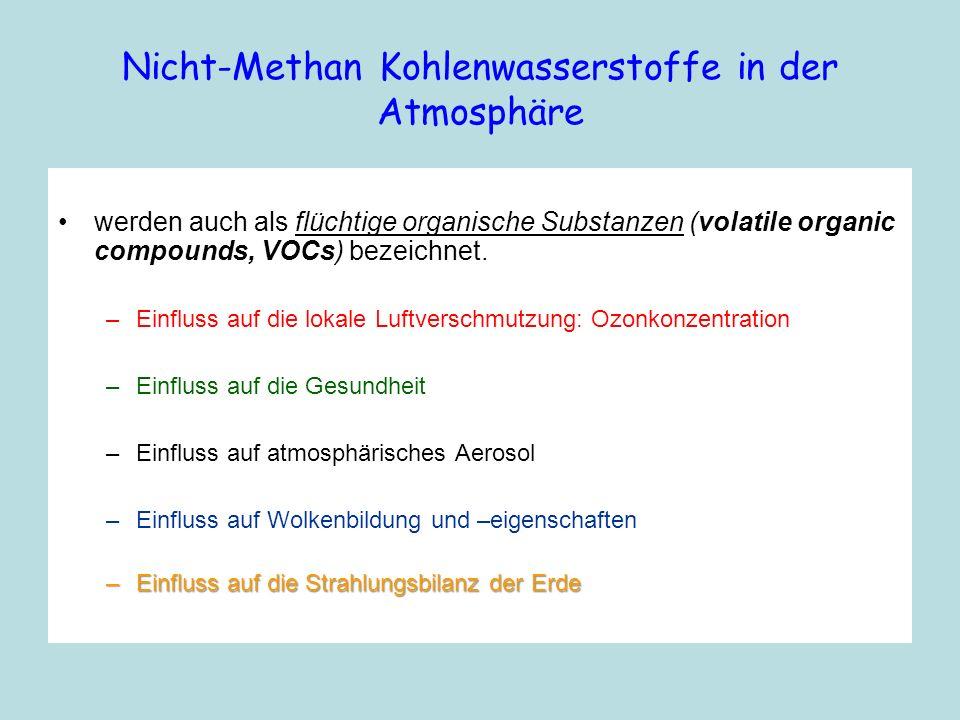 Nicht-Methan Kohlenwasserstoffe in der Atmosphäre werden auch als flüchtige organische Substanzen (volatile organic compounds, VOCs) bezeichnet. –Einf