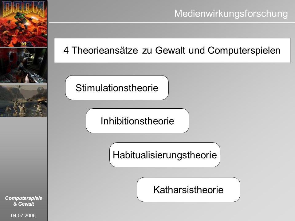 Computerspiele & Gewalt 04.07.2006 Medienwirkungsforschung Stimulationstheorie Inhibitionstheorie Habitualisierungstheorie Katharsistheorie 4 Theoriea
