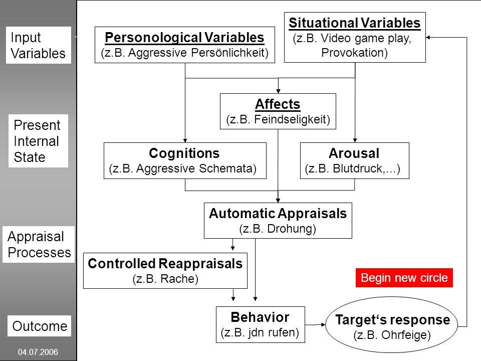 Computerspiele & Gewalt 04.07.2006 Bisherige Studien Personological Variables (z.B. Aggressive Persönlichkeit) Situational Variables (z.B. Video game