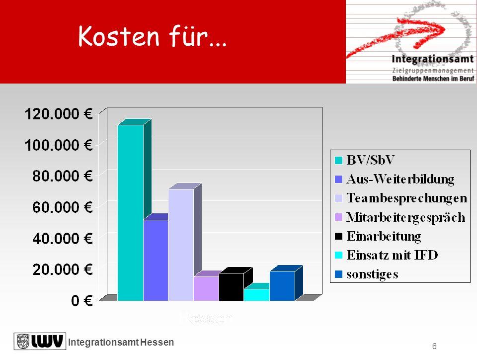 Integrationsamt Hessen 6 Kosten für...