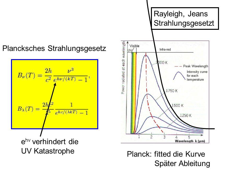Plancksches Strahlungsgesetz Rayleigh, Jeans Strahlungsgesetzt Planck: fitted die Kurve Später Ableitung e hv verhindert die UV Katastrophe