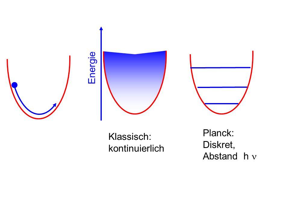 Energie Klassisch: kontinuierlich Planck: Diskret, Abstand h