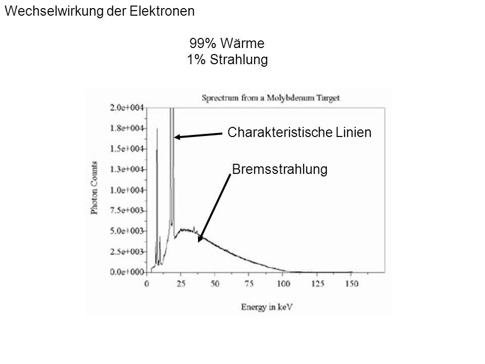 Wechselwirkung der Elektronen 99% Wärme 1% Strahlung Bremsstrahlung Charakteristische Linien