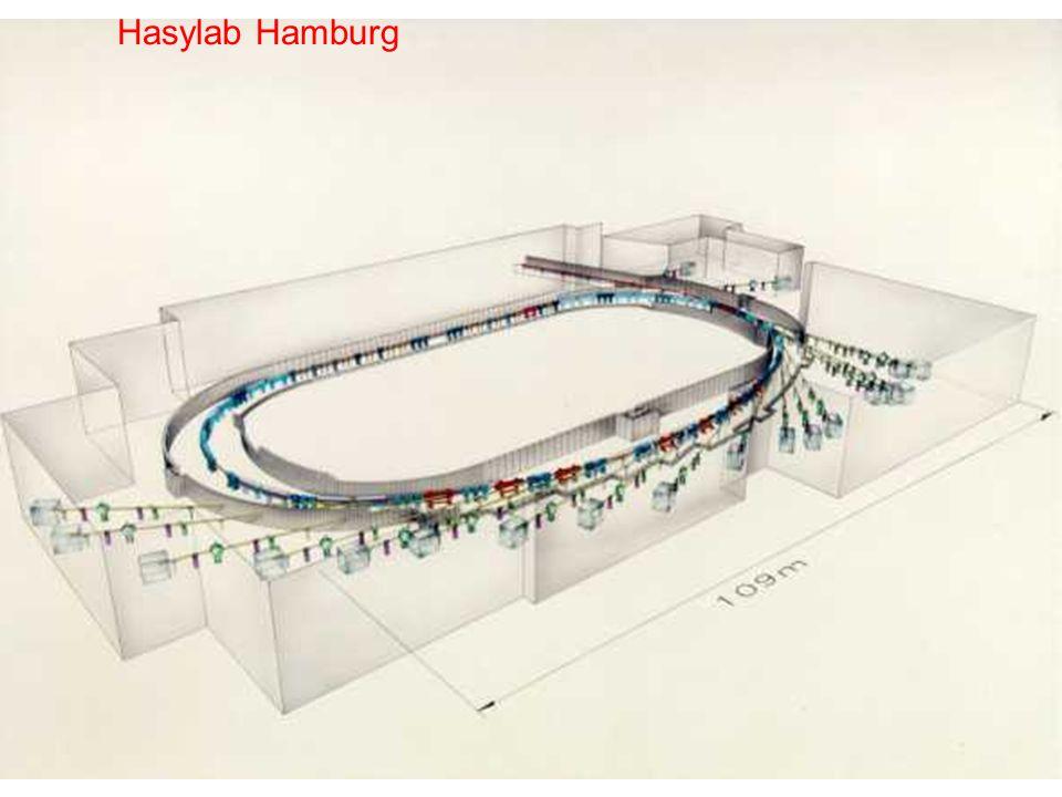 Hasylab Hamburg