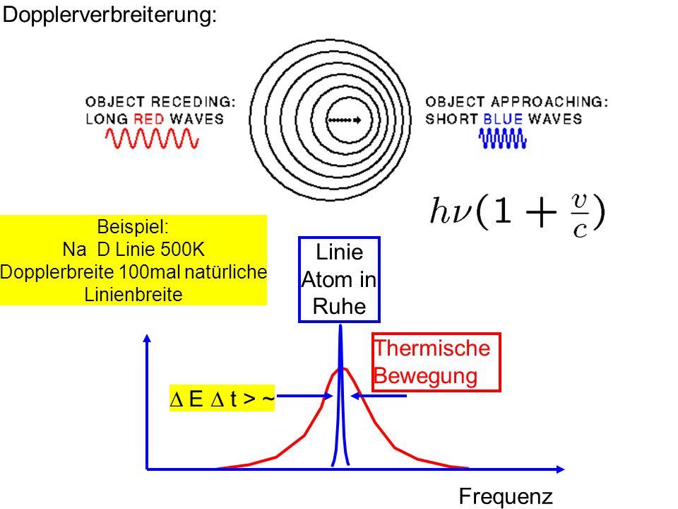Optische Molasse: Atome mit v=0 keine Wechselwirkung v -> Gegenkraft Reibung (Sirup) Atome werden nicht gefangen (keine Ortsabhängige Kraft) + Ortsabhängiges B-Feld + Zeemaneffekt ----------------------------- MOT FALLE