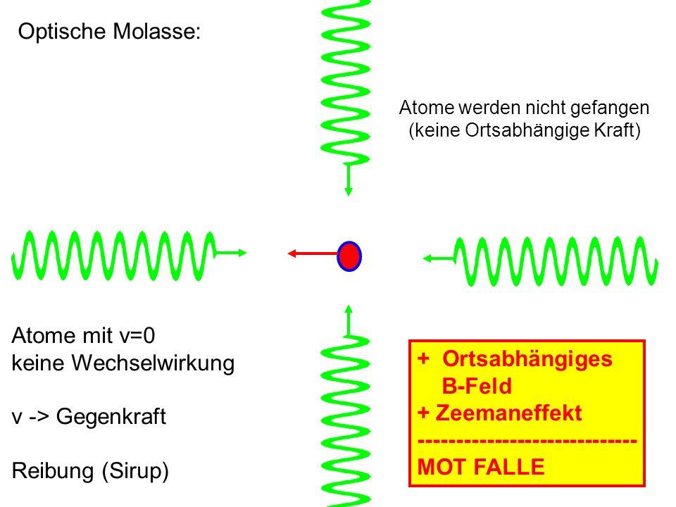 Optische Molasse: Atome mit v=0 keine Wechselwirkung v -> Gegenkraft Reibung (Sirup) Atome werden nicht gefangen (keine Ortsabhängige Kraft) + Ortsabh