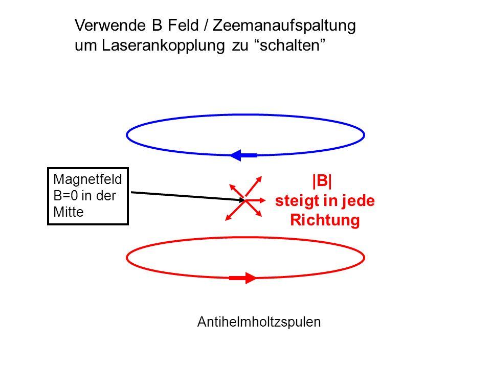 Magnetfeld Grundzustand Angeregter Zustand - + Wie vermeidet man rausschieben.