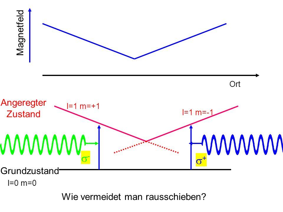 Magnetfeld Grundzustand Angeregter Zustand - + Wie vermeidet man rausschieben? Ort l=0 m=0 l=1 m=+1 l=1 m=-1