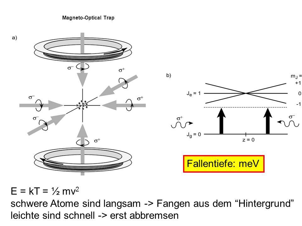 E = kT = ½ mv 2 schwere Atome sind langsam -> Fangen aus dem Hintergrund leichte sind schnell -> erst abbremsen Fallentiefe: meV