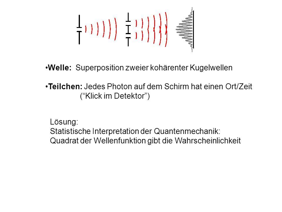 Welle: Superposition zweier kohärenter Kugelwellen Teilchen: Jedes Photon auf dem Schirm hat einen Ort/Zeit (Klick im Detektor) Lösung: Statistische I