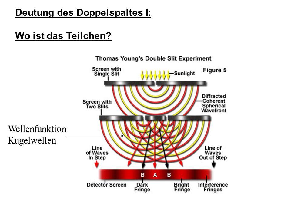 Deutung des Doppelspaltes I: Wo ist das Teilchen? Wellenfunktion Kugelwellen