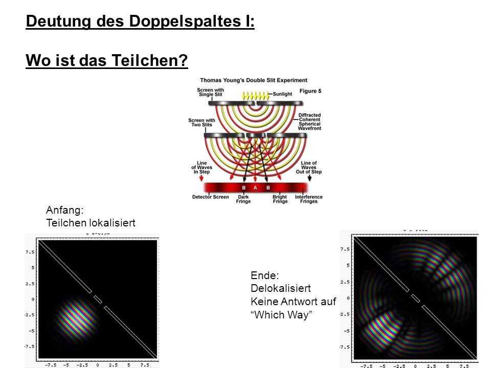 Deutung des Doppelspaltes I: Wo ist das Teilchen? Anfang: Teilchen lokalisiert Ende: Delokalisiert Keine Antwort auf Which Way